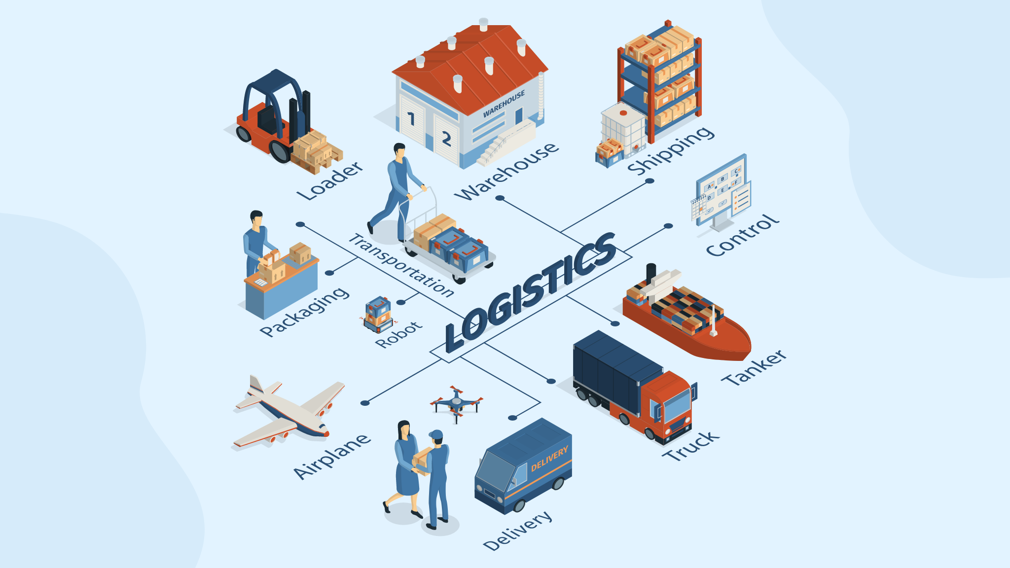 7 Must-Haves to Consider While Developing Apps for Logistics