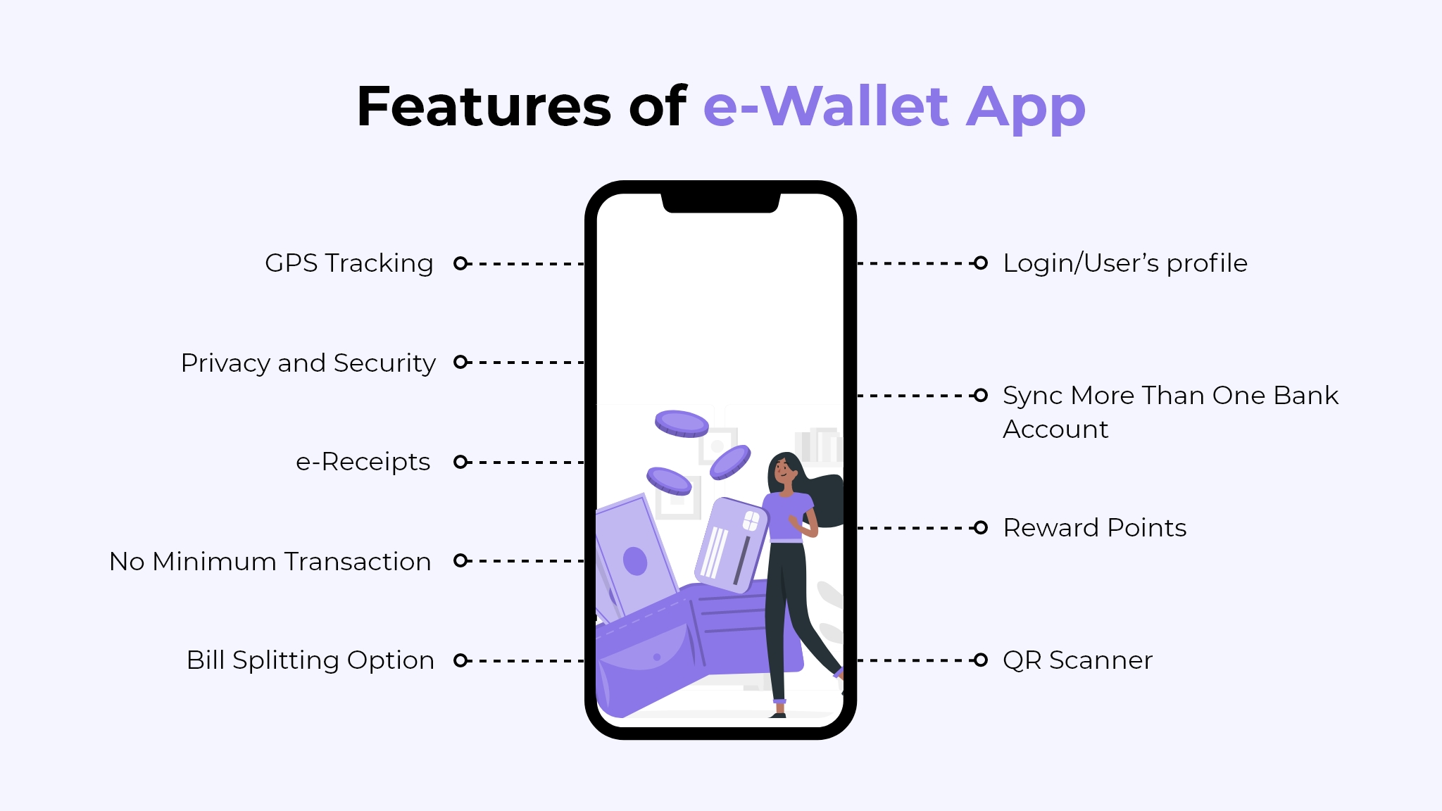 Develop e-Wallet app with advanced features