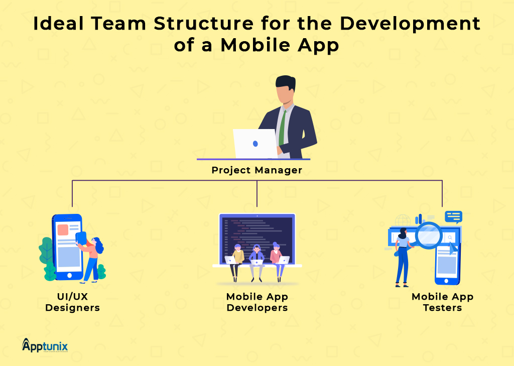 Mobile App Development Team Structure